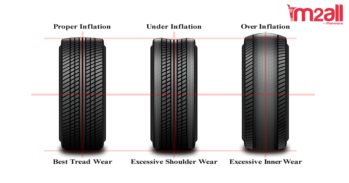 Optimum Tyre Pressure - M2ALL